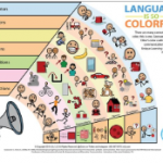 speechand_language